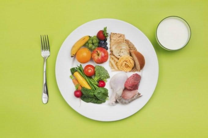 Оптимальное соотношение белков, жиров и углеводов