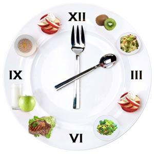 Правильный режим питания для похудения и здоровья